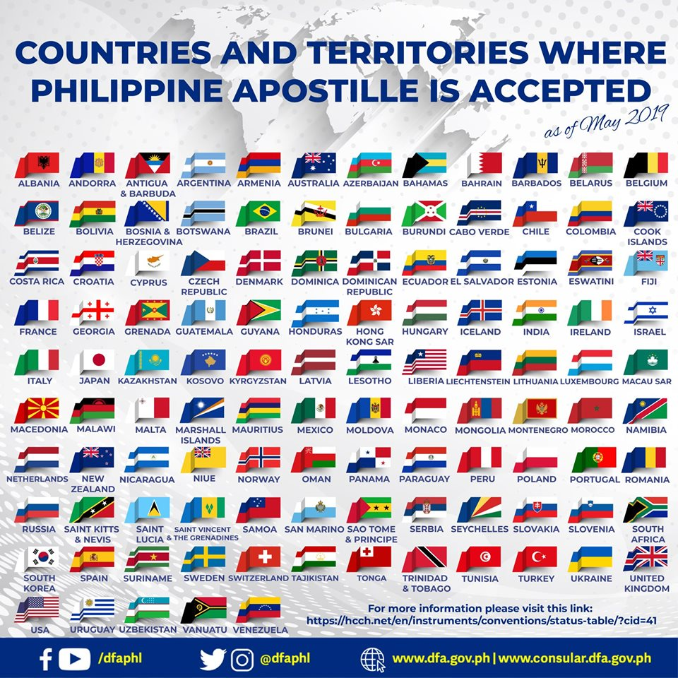 Apostille Convention Member Countries Territories